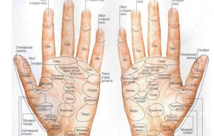 Японский пальцевый массаж.