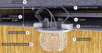 Монтируем светильники в натяжной потолок.