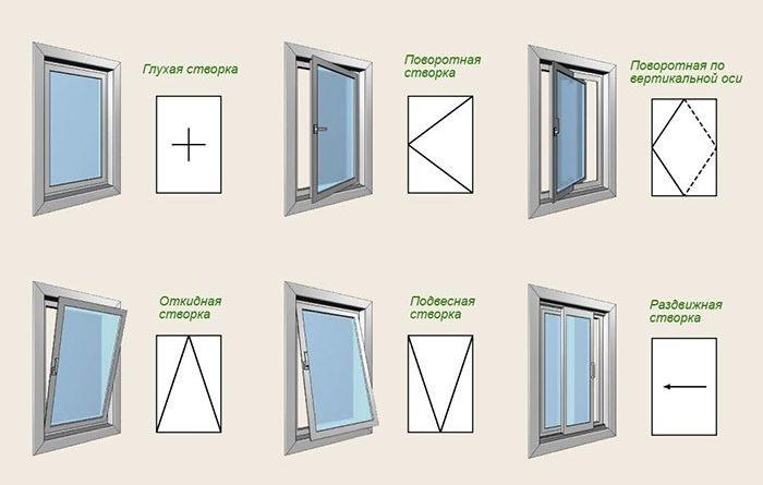 Какие выбрать окна.