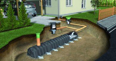 Дренаж на участке загородного дома или дачи!