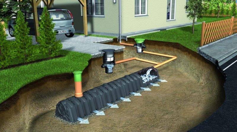 Дренаж на участке загородного дома или дачи