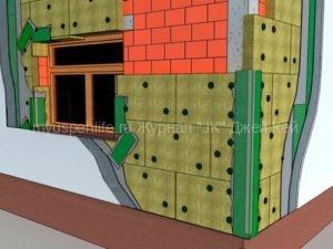 Технологии утепления стен минеральной ватой.