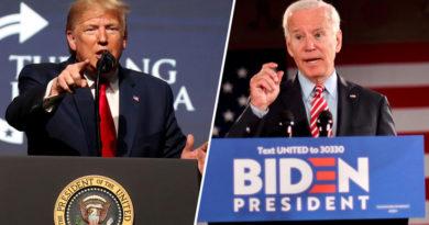 В ожидании президентских выборов 2020 года в США