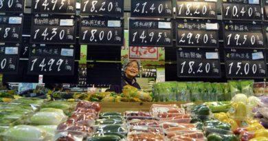 Индекс потребительских цен ИПЦ (инфляция) в Китае за декабрь 2019 в красной зоне ниже ожиданий аналитиков