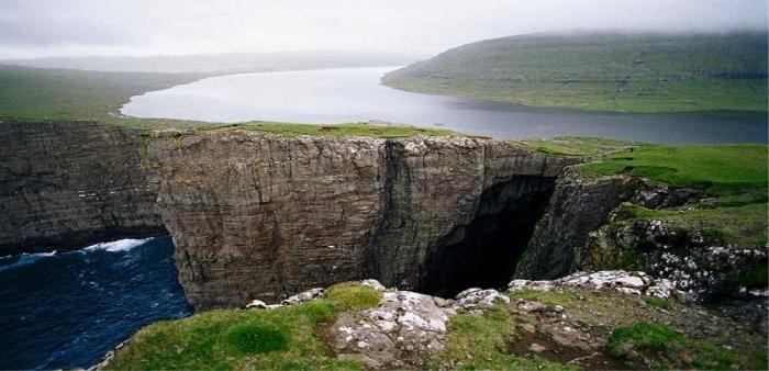 Необычное озеро Сорвагсватн – природная достопримечательность Фарерских островов