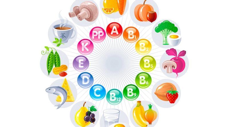 Самые важные витамины I Топ 10